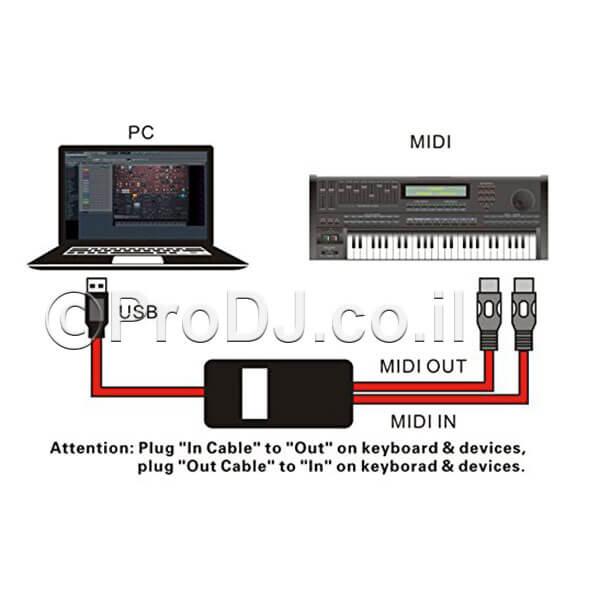 MIDI-TO-USB-NO-2